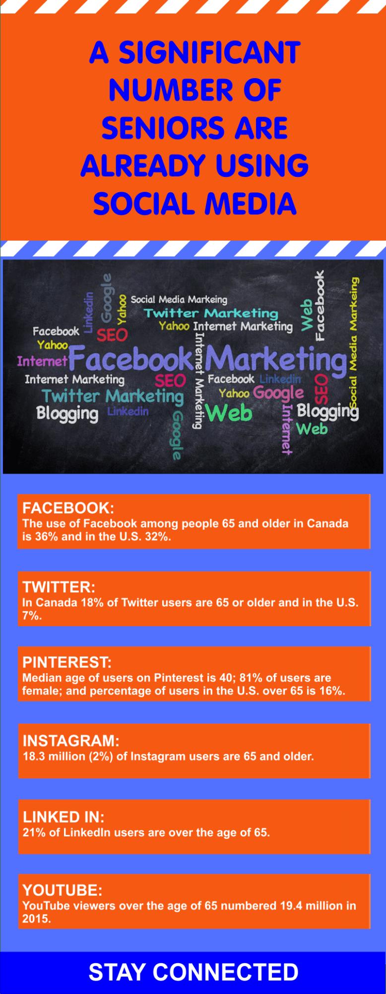 Social Media Statistics for Seniors
